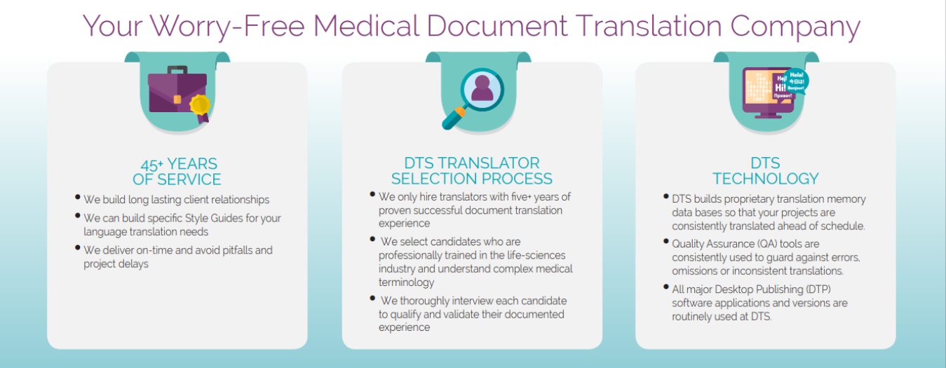 DTS Clinical and Medical Translation Snapshot - DOCUMENT